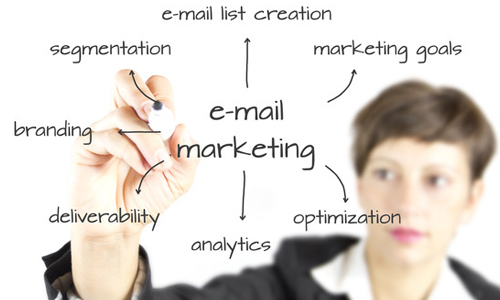 Email Marketing Best Practices–How To Use Frequency and Segmenting For Success