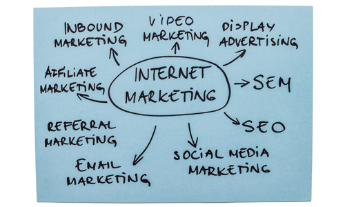 Why More Businesses Are Turning to Inbound Marketing