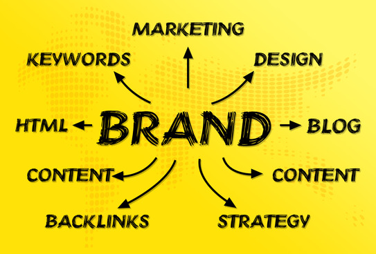 The Benefits of Brand Marketing–Important for B2B Businesses