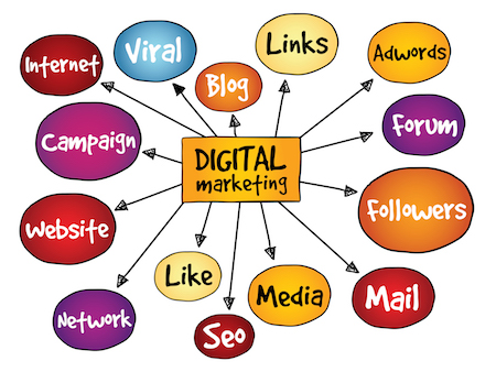 Digital Marketing Education For The Non-Marketer