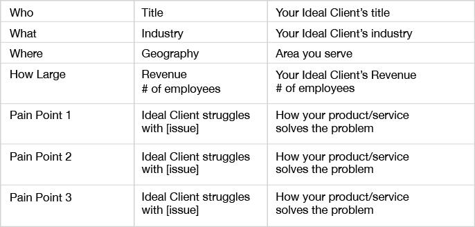 10-20-16-ideal-client-chart-2