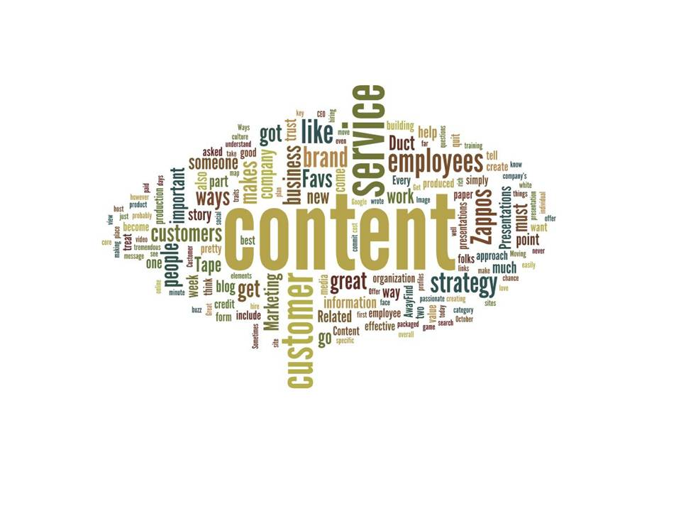 4 Reasons Why B2B Companies Need Content